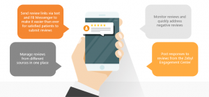 Online Review Management Software by Zebyl